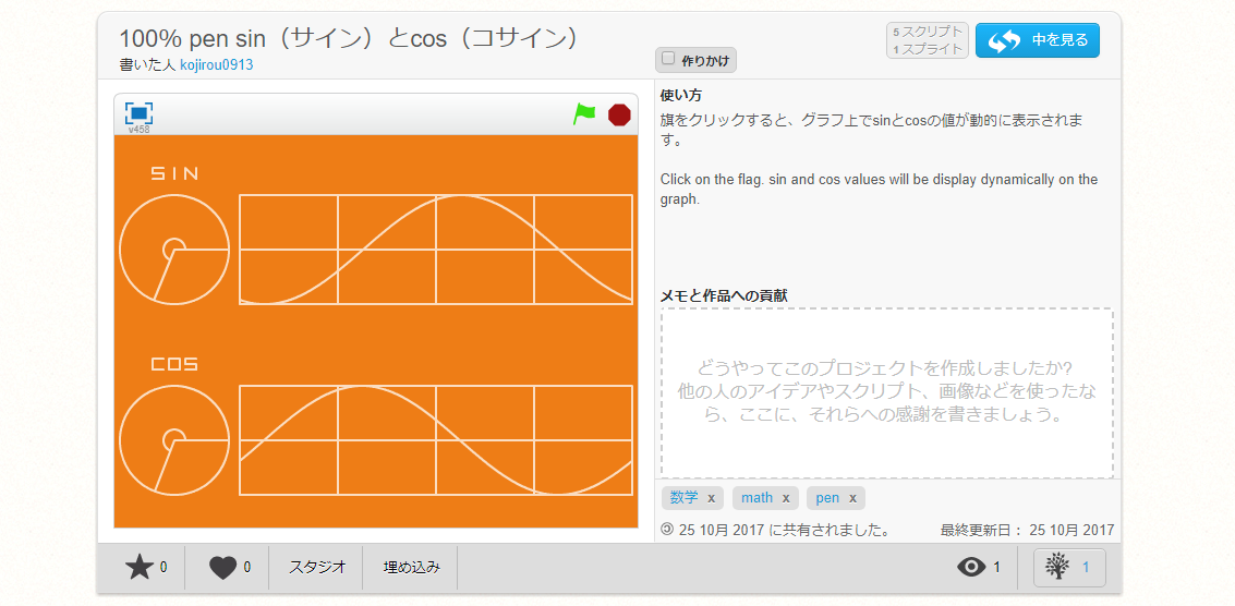Scratchで作った100% pen sin(サイン)とcos(コサイン)グラフ