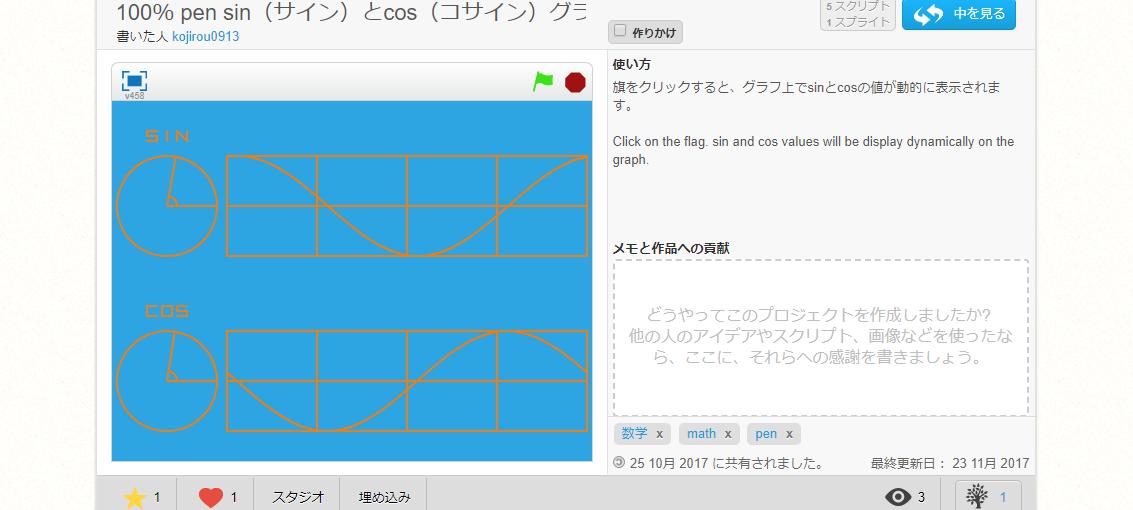 Scratch(スクラッチ)「100%ペンによる動的な三角関数グラフ」作り方の説明
